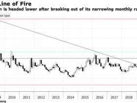 亚洲表现最差货币韩元持续下滑 当局警告亦无济于事
