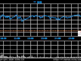 苹果收涨逾2%再创新高 德银上调其目标价至400美元