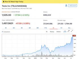 一年涨幅550%!纽交所交易员们如何看特斯拉的狂飙?