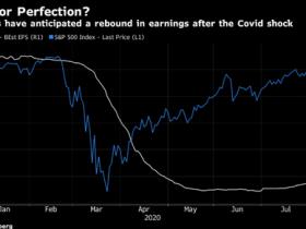 花旗:随着政府纾困措施退出 美股涨势面临风险