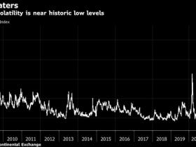 美国国债市场陷入不安的平静期 5年期收益率创下纪录新低