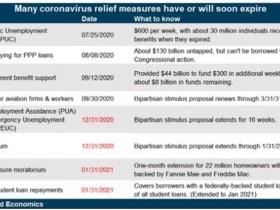 今年最后一次美联储决议来袭!疫苗强化中期经济预期 购债计划会否调整?