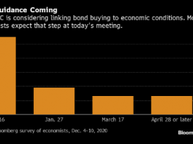 决策日指南:美联储在考虑是否调整债券购买计划